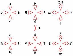 Knights Templar Alphabet